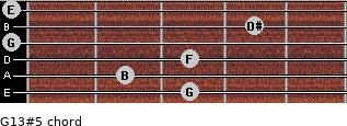 G13#5 for guitar on frets 3, 2, 3, 0, 4, 0