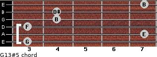 G13#5 for guitar on frets 3, 7, 3, 4, 4, 7