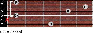 G13#5 for guitar on frets 3, x, 1, 4, 5, 1