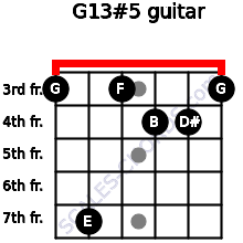 G13#5 for guitar on frets 3, 7, 3, 4, 4, 3