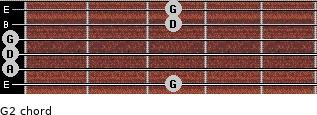 G2 for guitar on frets 3, 0, 0, 0, 3, 3