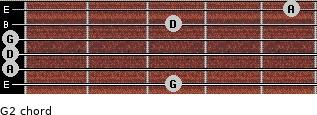 G2 for guitar on frets 3, 0, 0, 0, 3, 5