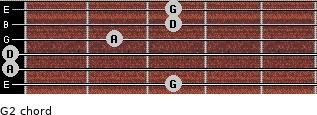 G2 for guitar on frets 3, 0, 0, 2, 3, 3