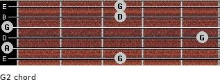 G2 for guitar on frets 3, 0, 5, 0, 3, 3