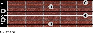 G2 for guitar on frets 3, 0, 5, 0, 3, 5