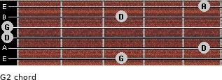 G2 for guitar on frets 3, 5, 0, 0, 3, 5