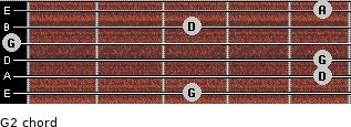 G2 for guitar on frets 3, 5, 5, 0, 3, 5