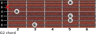 G2 for guitar on frets 3, 5, 5, 2, x, 5