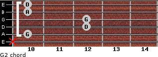G2 for guitar on frets x, 10, 12, 12, 10, 10