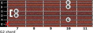 G2 for guitar on frets x, 10, 7, 7, 10, 10