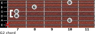G2 for guitar on frets x, 10, 7, 7, 8, 10