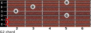 G2 for guitar on frets x, x, 5, 2, 3, 5