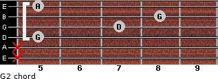 G2 for guitar on frets x, x, 5, 7, 8, 5