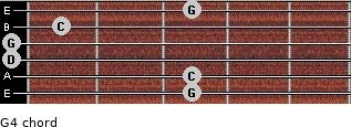 G4 for guitar on frets 3, 3, 0, 0, 1, 3