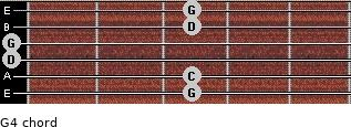 G4 for guitar on frets 3, 3, 0, 0, 3, 3