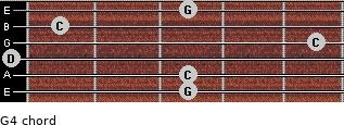 G4 for guitar on frets 3, 3, 0, 5, 1, 3