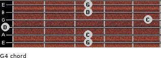 G4 for guitar on frets 3, 3, 0, 5, 3, 3