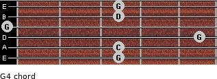 G4 for guitar on frets 3, 3, 5, 0, 3, 3