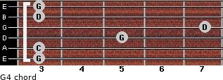 G4 for guitar on frets 3, 3, 5, 7, 3, 3