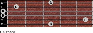 G4 for guitar on frets 3, 5, 0, 0, 1, 3