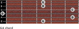 G4 for guitar on frets 3, 5, 0, 5, 3, 3