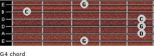 G4 for guitar on frets 3, 5, 5, 5, 1, 3