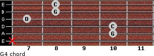 G4 for guitar on frets x, 10, 10, 7, 8, 8