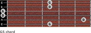 G5 for guitar on frets 3, 5, 0, 0, 3, 3