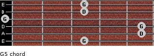 G5 for guitar on frets 3, 5, 5, 0, 3, 3
