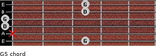 G5 for guitar on frets 3, x, 0, 0, 3, 3