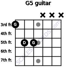 G5 for guitar on frets 3, 5, 5, x, x, x