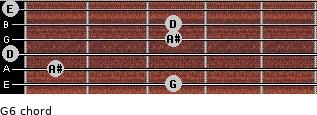 G-6 for guitar on frets 3, 1, 0, 3, 3, 0