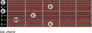 G-6 for guitar on frets 3, 1, 2, 0, 3, 0