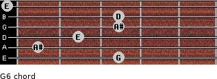 G-6 for guitar on frets 3, 1, 2, 3, 3, 0