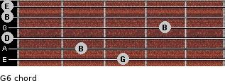 G6 for guitar on frets 3, 2, 0, 4, 0, 0
