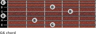 G6 for guitar on frets 3, 2, 0, 4, 3, 0