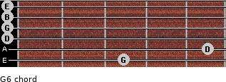 G6 for guitar on frets 3, 5, 0, 0, 0, 0