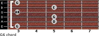 G-6 for guitar on frets 3, 5, 5, 3, 5, 3