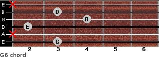 G6 for guitar on frets 3, x, 2, 4, 3, x