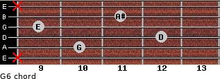 G-6 for guitar on frets x, 10, 12, 9, 11, x