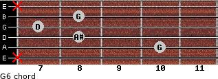 G6 for guitar on frets x, 10, 8, 7, 8, x