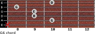 G6 for guitar on frets x, 10, 9, 9, 8, 10