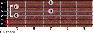 G6 for guitar on frets x, x, 5, 7, 5, 7