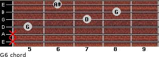 G6 for guitar on frets x, x, 5, 7, 8, 6