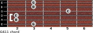G6/11 for guitar on frets 3, 2, 2, 5, 3, 3