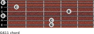 G6/11 for guitar on frets 3, 3, 0, 4, 1, 0