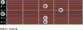 G6/11 for guitar on frets 3, 3, 0, 4, 3, 0