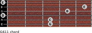 G6/11 for guitar on frets 3, 3, 0, 4, 5, 0