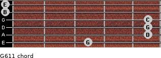 G6/11 for guitar on frets 3, 5, 5, 5, 0, 0