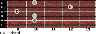 G6/11 for guitar on frets x, 10, 10, 9, 12, 10